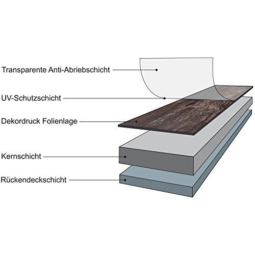 STILISTA Vinyl Laminat Dielen, 15 Dekors wählbar, 5,07m² oder 20m², rutschfest, wasserfest, schwer entflammbar - 20m² Walnuss rustikal rotbraun